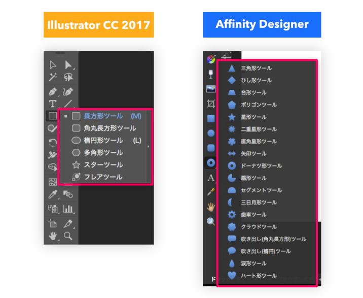 Affinity Designerを買ったよ使用感と好きなところ紹介 Burilog
